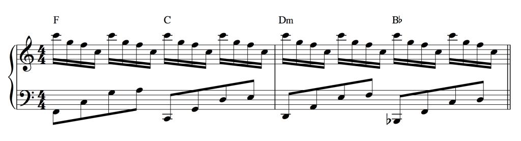 Pattern für die Begleitung von Piano-Balladen